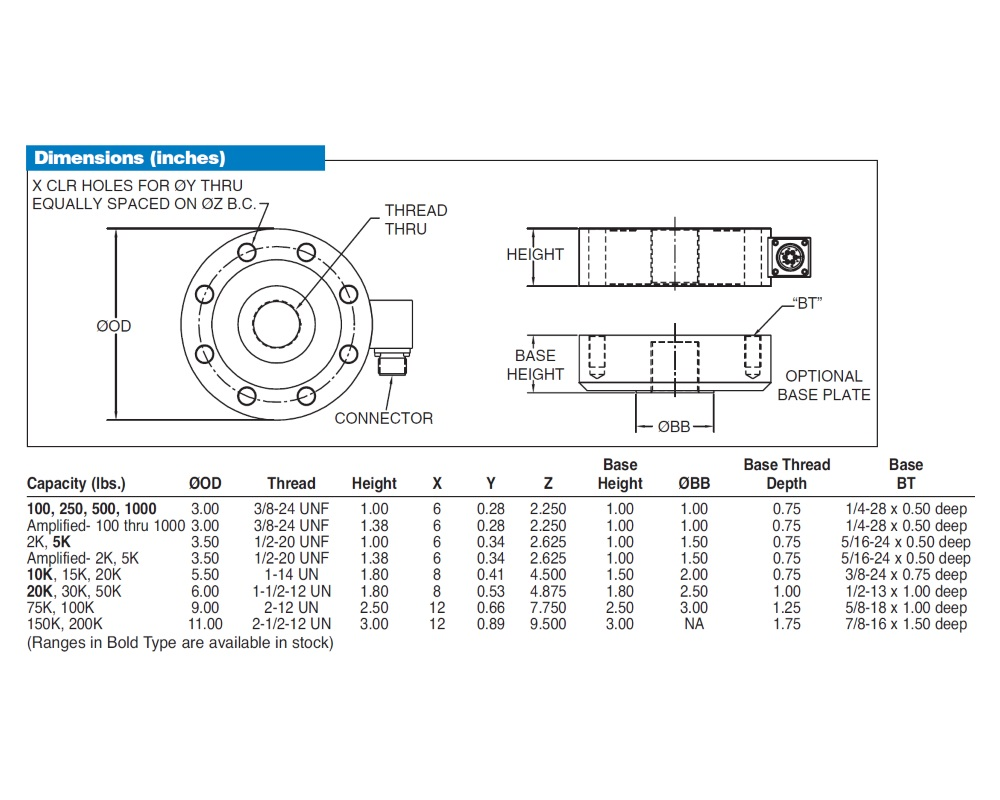 Stellar Technology Pnc710 Series