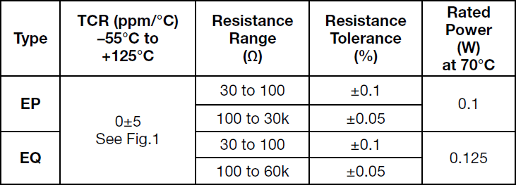 Alpha EQ Specifications