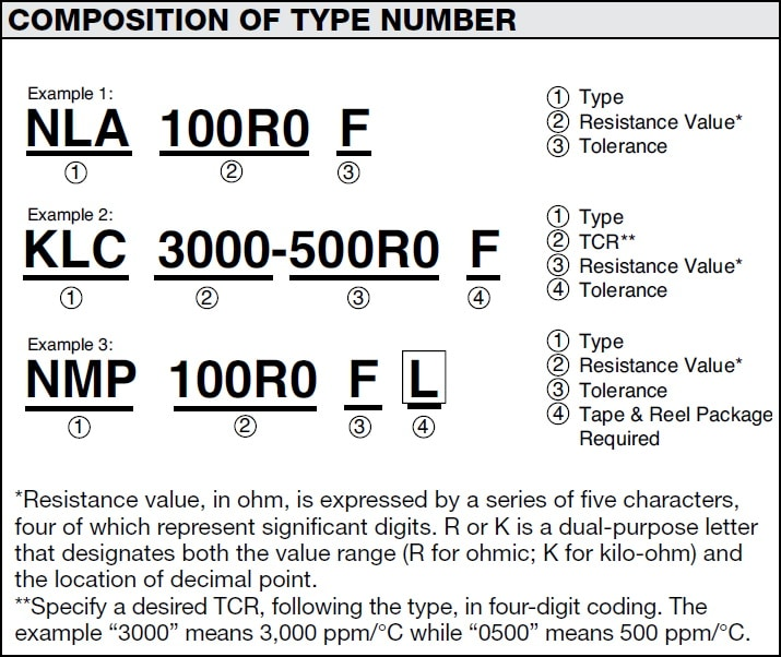 Part Number Example