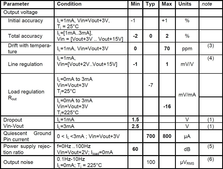 Cissoid CHT-BG3M Specifications