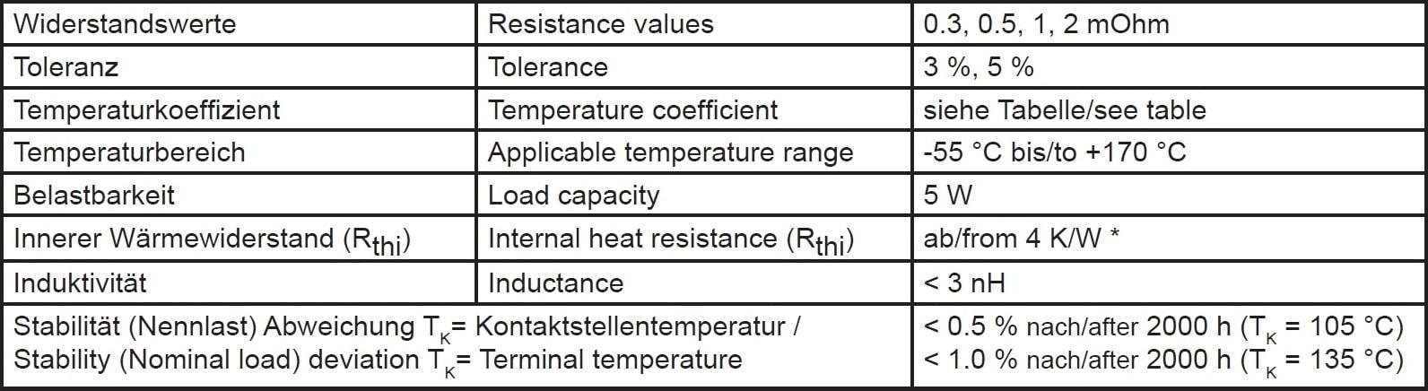 Isabellenhütte BVH Specifications