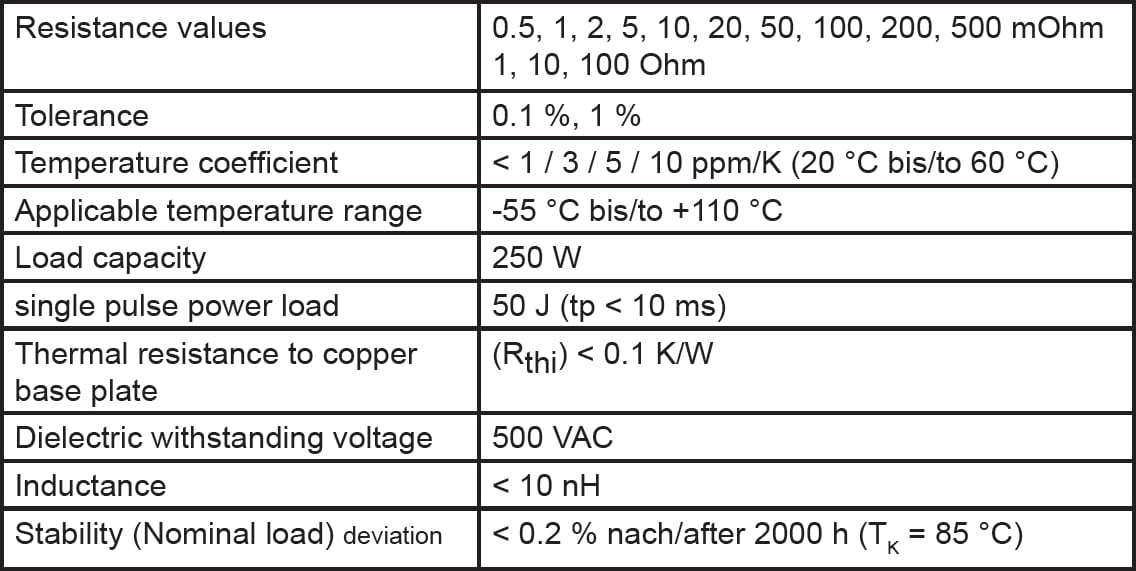 Isabellenhütte RUG-Z Specifications