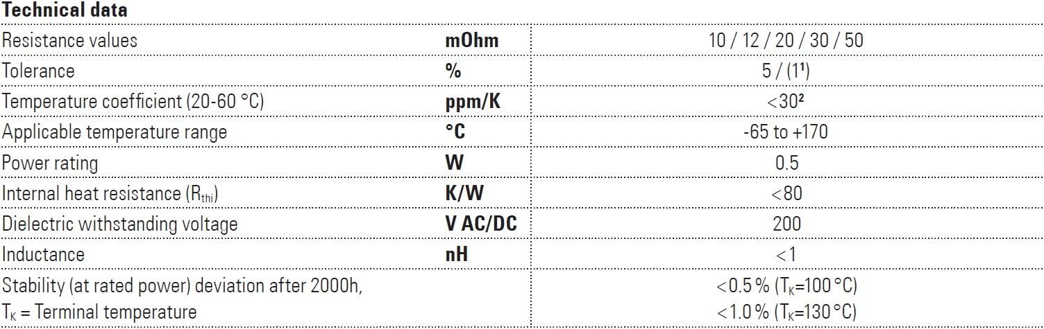 Isabellenhütte VMI Specifications