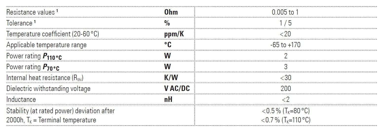 Isabellenhütte VMP Specifications