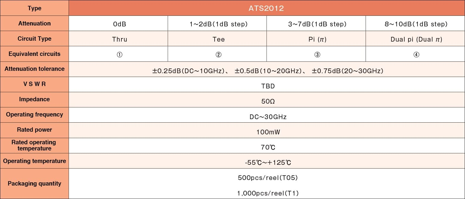 Susumu ATS2012 Specifications