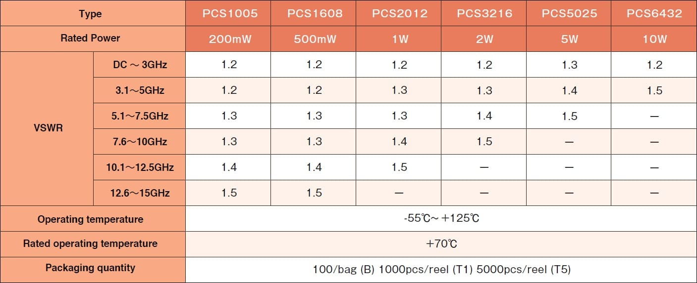 Susumu PCS1005 Specifications