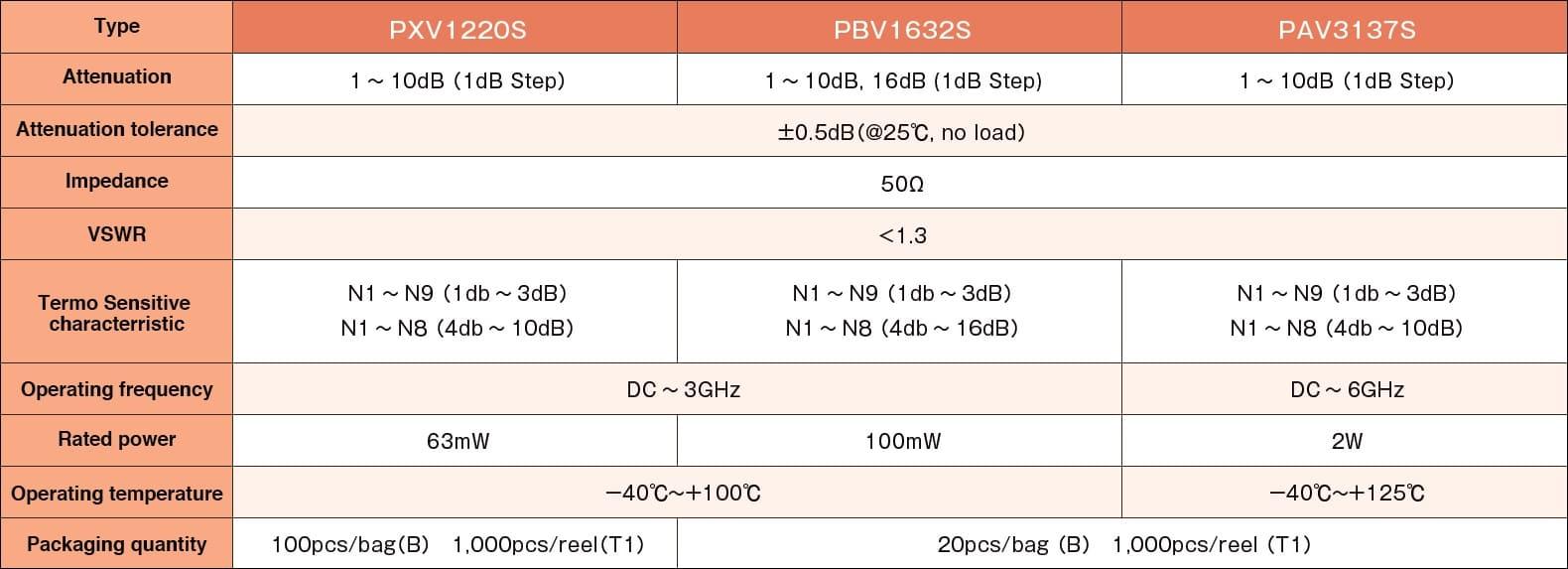 Susumu PBV1632S Specifications