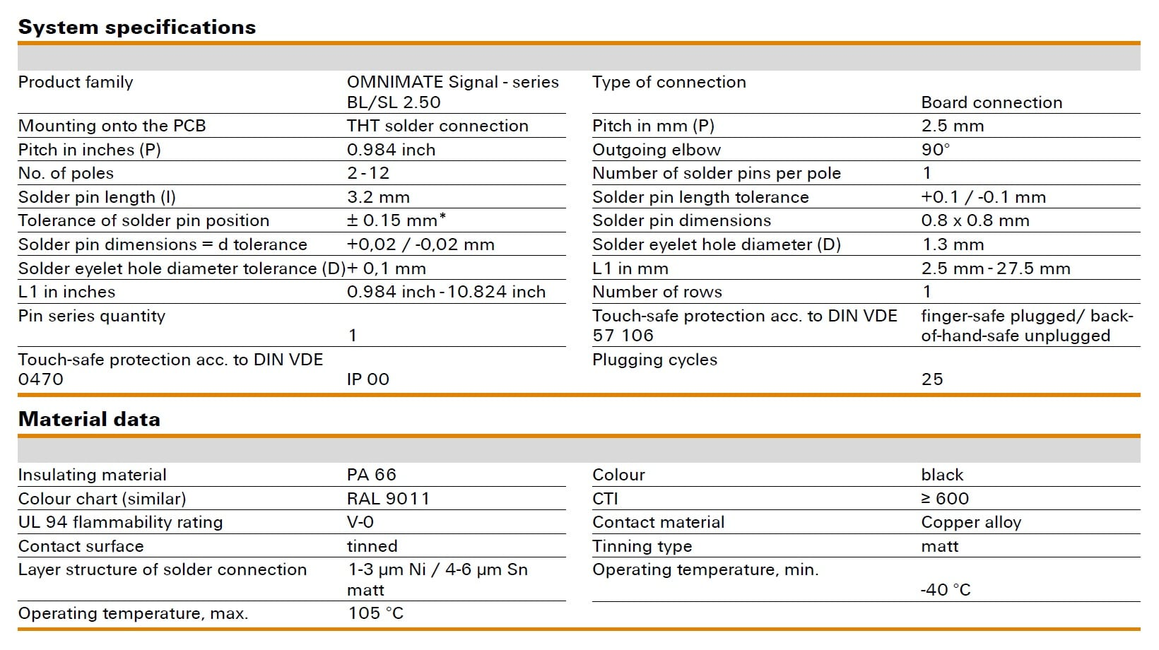 Weidmüller SL 2.50/90G Specifications