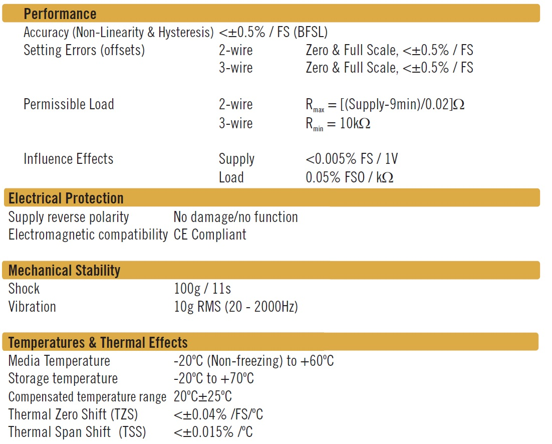 Cynergy3 ILLS series specifications