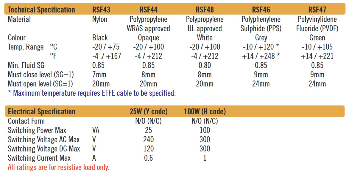 Cynergy3 RSF40 series specifications