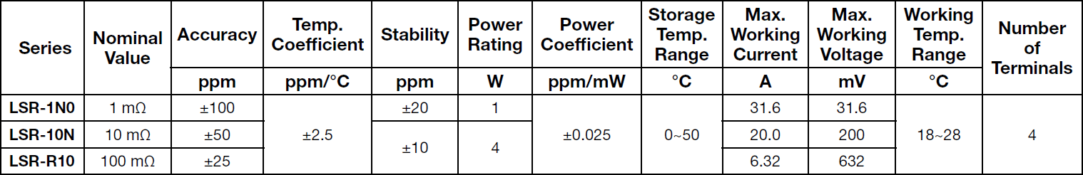 Alpha LSR Specifications