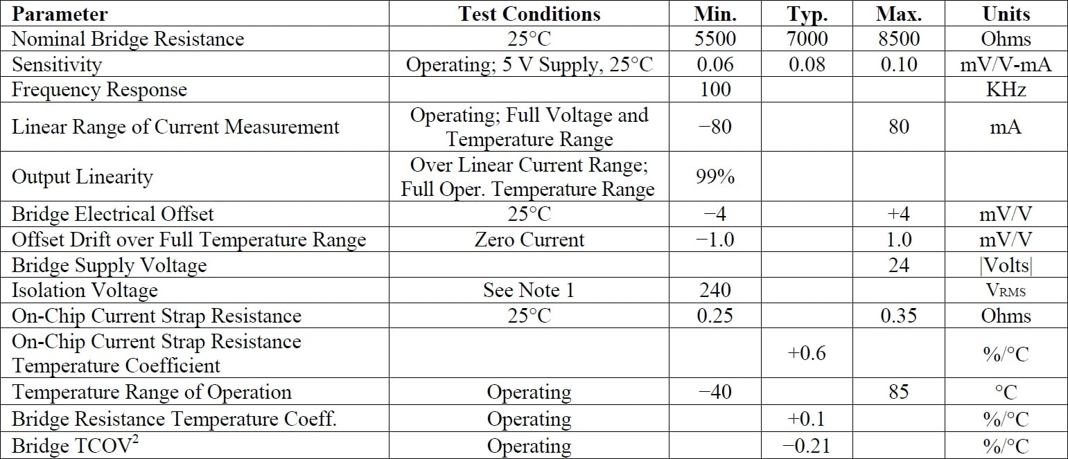 NVE AAV003-10E Specifications