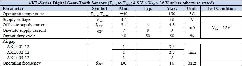 NVE AKL003-12E Specifications