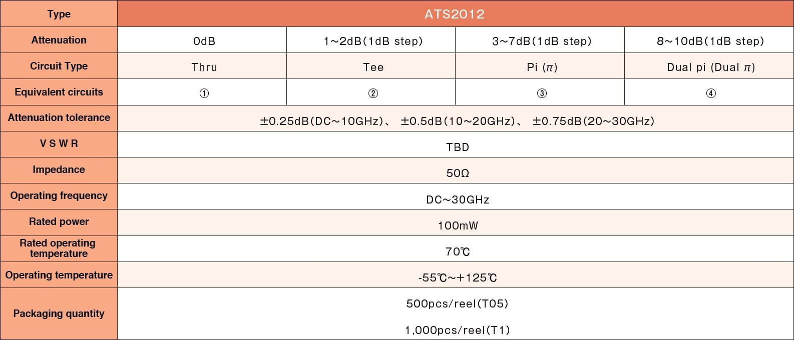 Susumu ATS2012 Specifications