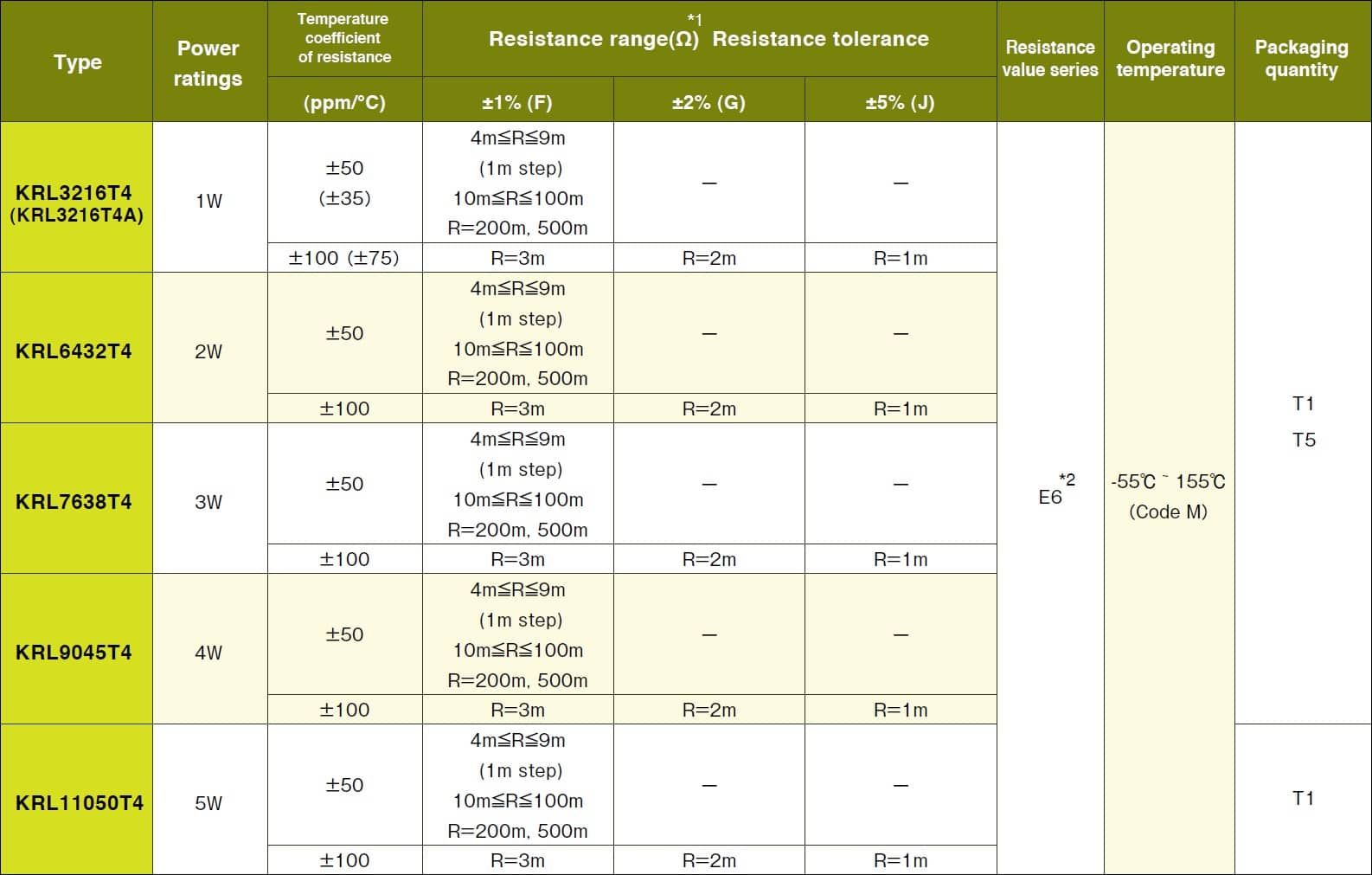 Susumu KRL6432T4 Specifications