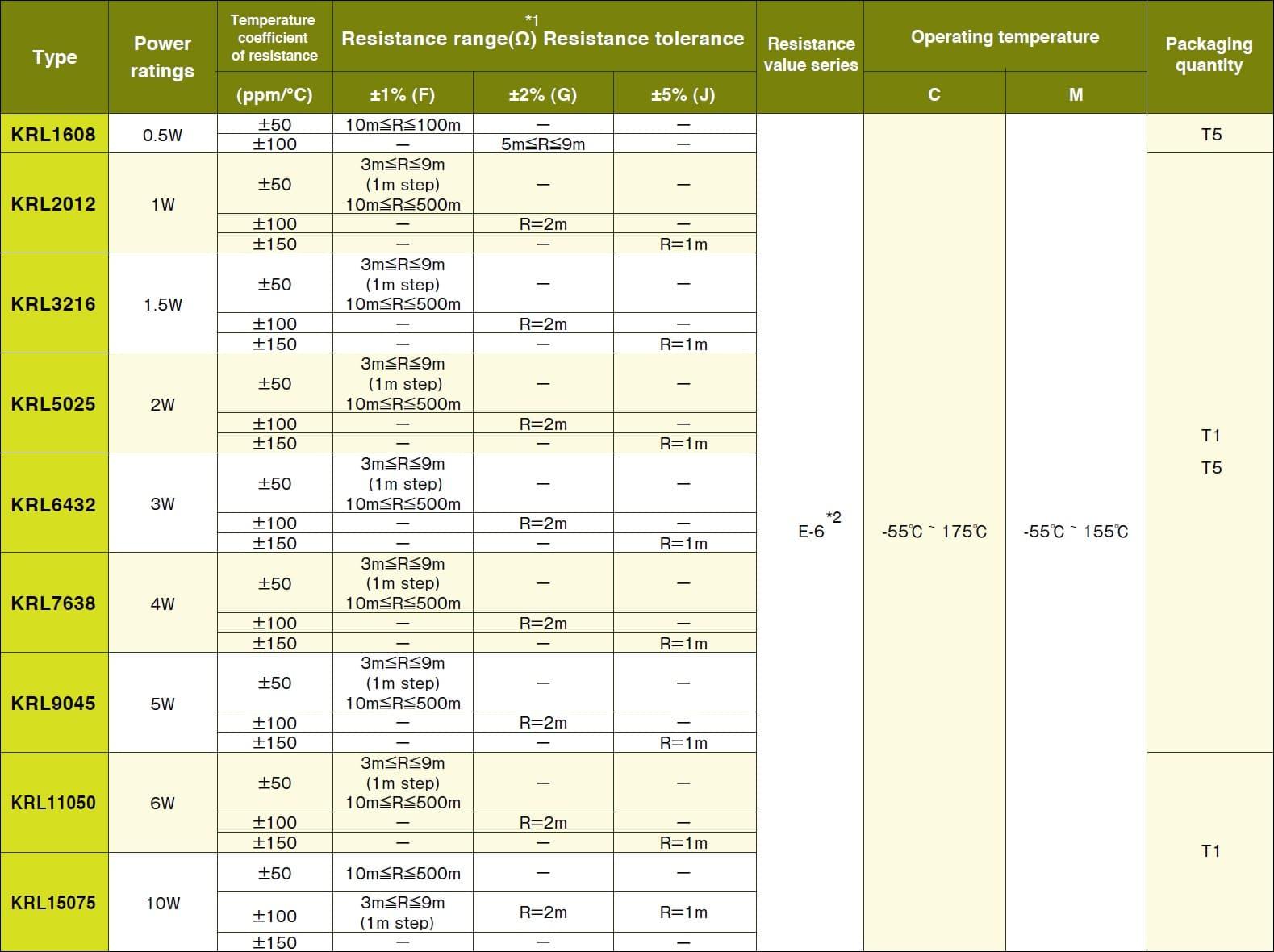 Susumu KRL15075 Specifications