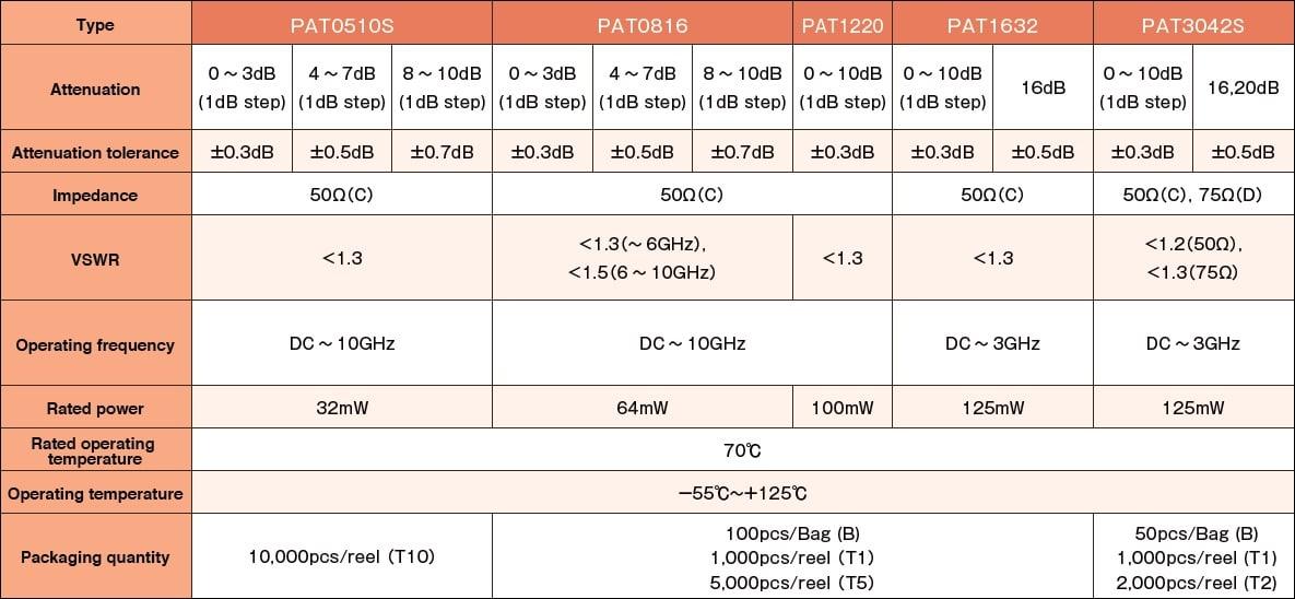 Susumu PAT1632 Specifications