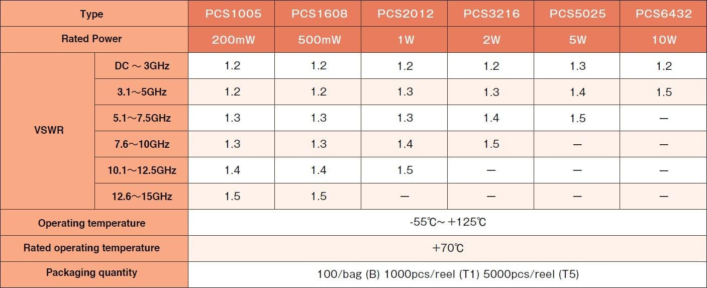 Susumu PCS1005 Specifications