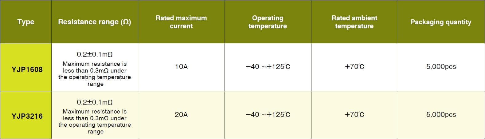 Susumu YJP3216 Specifications
