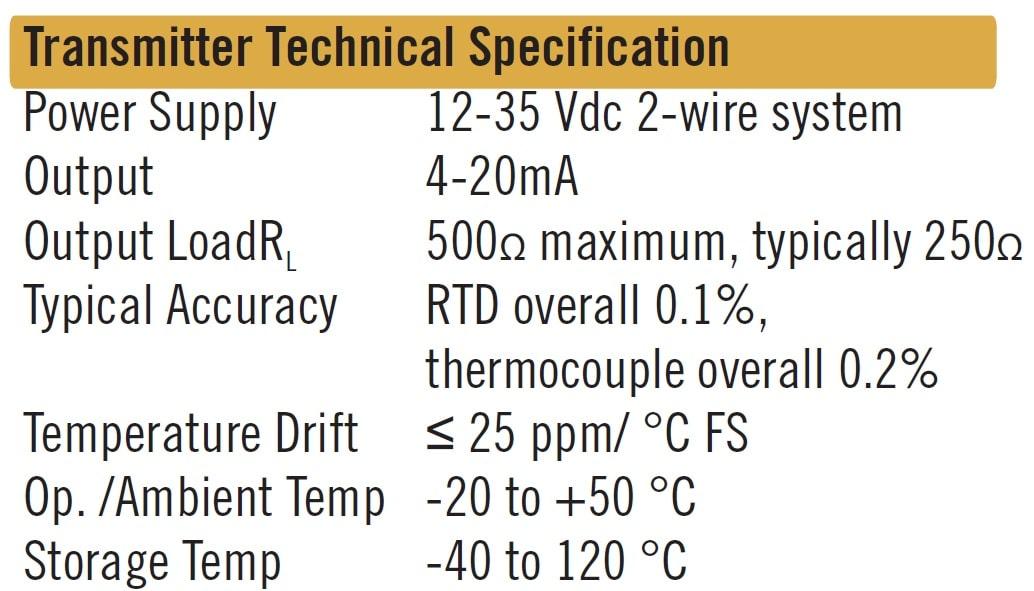 Cynergy3 ITT series specifications
