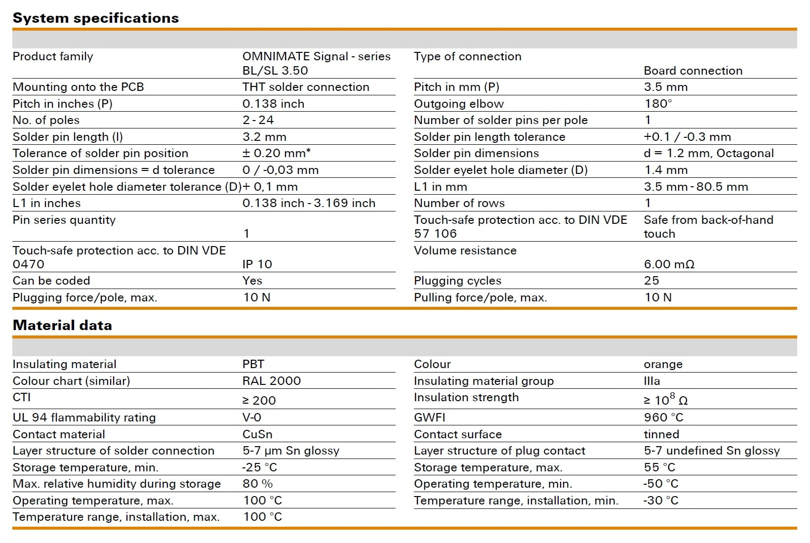 Weidmüller SL 3.50/180G Specifications