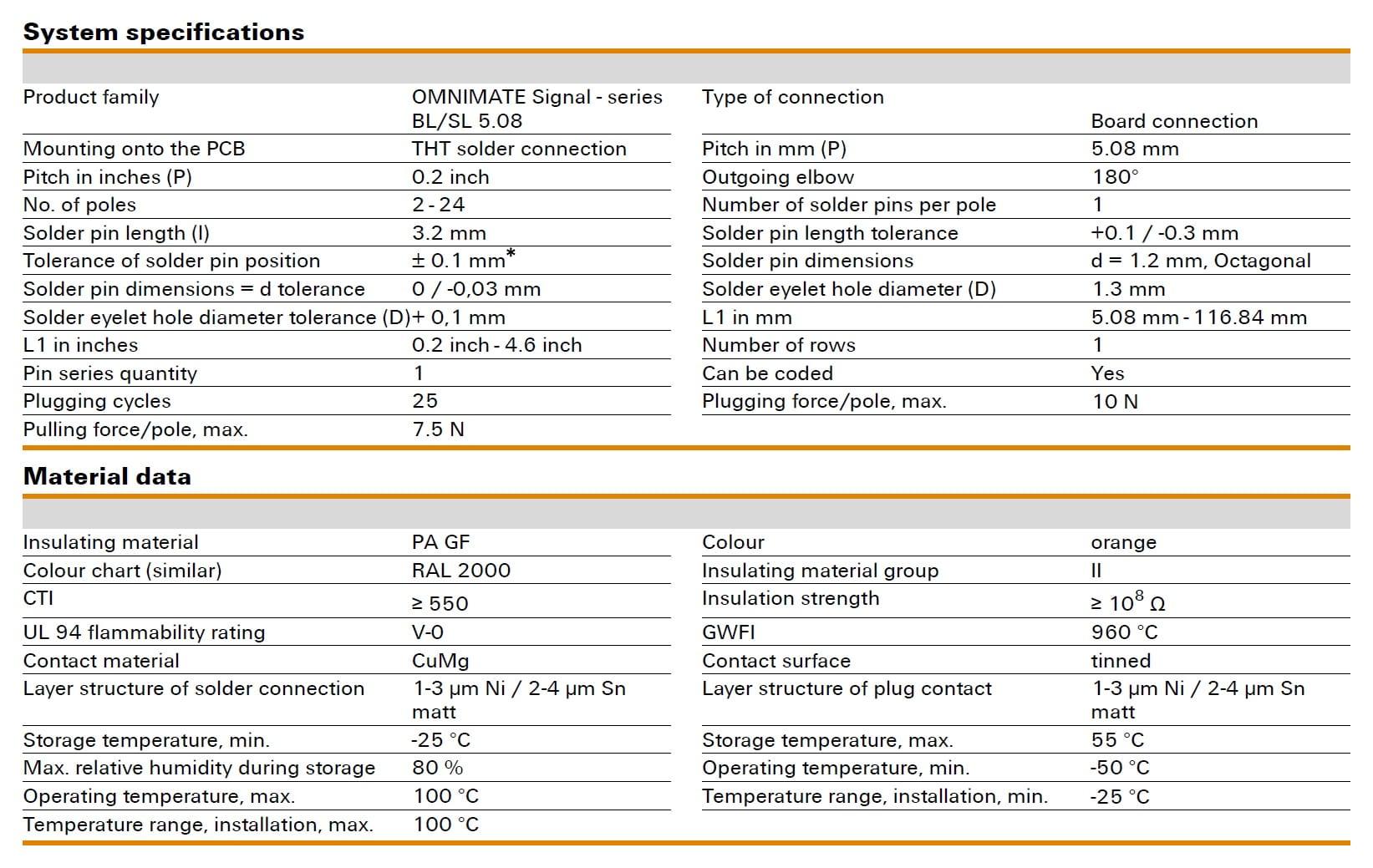 Weidmüller SL 5.08HC/180B Specifications