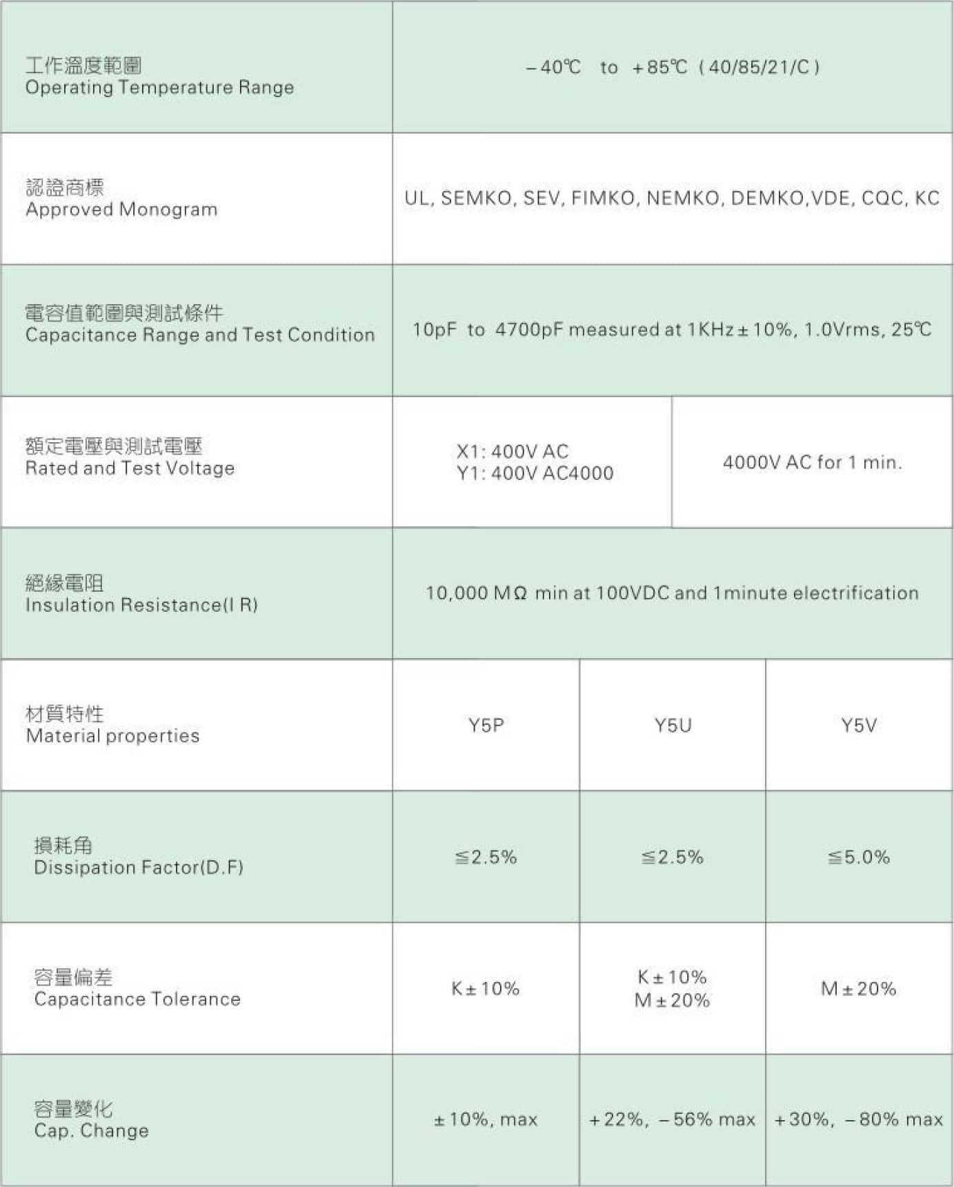Jackcon Y1 (400VAC) Specifications