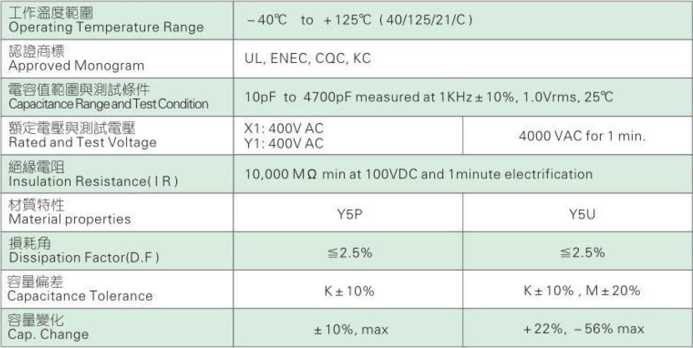 Jackcon Y1 (400VAC) HT Specifications