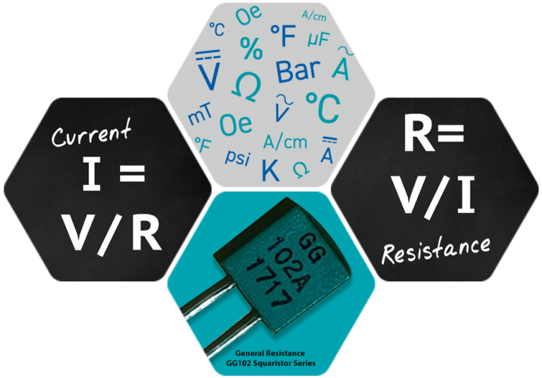 Rhopoint Components Infographic for Current and Resistance Calculations