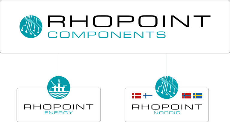 Hierarchy tree showing Rhopoint Energy and Rhopoint Nordic and braches of the Rhopoint Components Brand