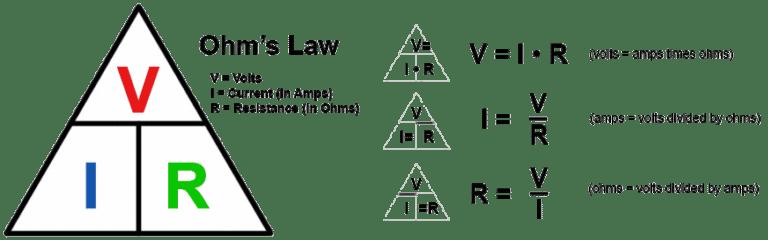 Ohm's Law Image