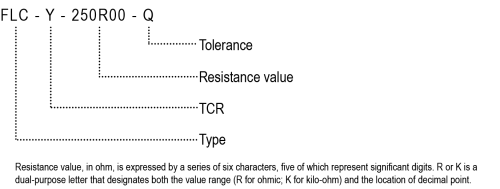 alpha_flc_order_code