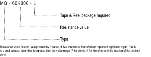 alpha_mq_order_code.png