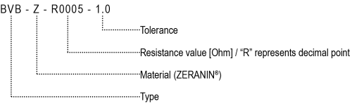 BVB Series Ordering Info